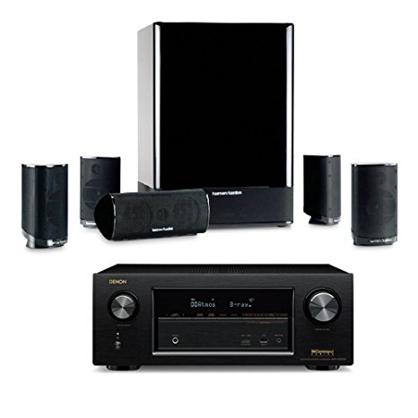 3. Harman Kardon HKTS 15 5. 1-channel Home Theatre Speaker System